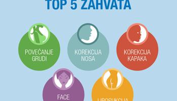 Infographic 2013
